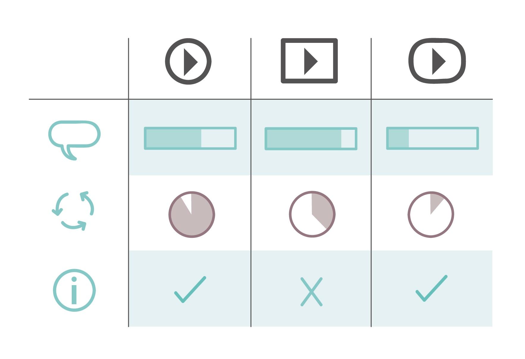 TabelleVideokanle_abstrahiert.jpg
