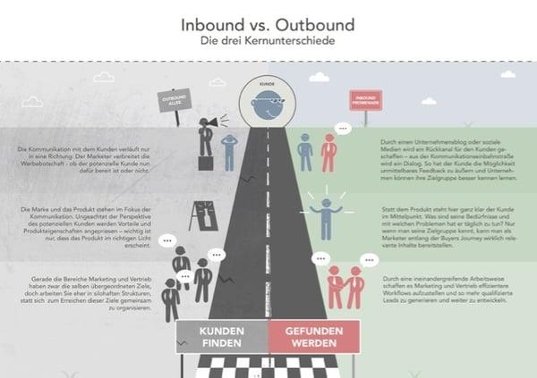 Infografik_InboundOutbound_Kratzer.jpg
